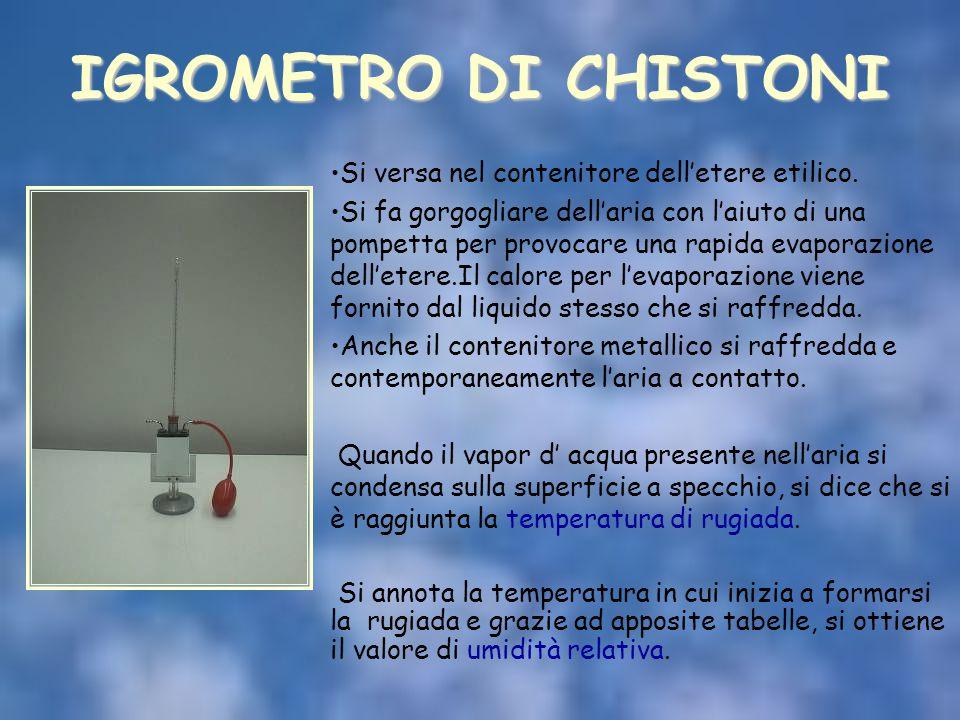 IGROMETRO DI CHISTONI Si versa nel contenitore dell'etere etilico.