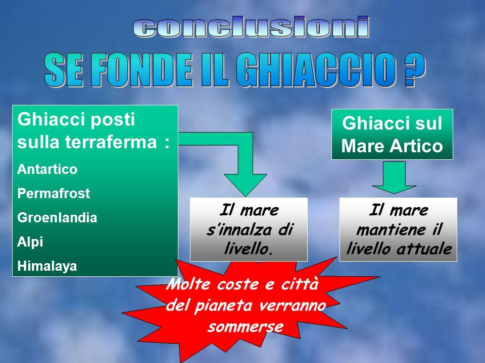 conclusioni SE FONDE IL GHIACCIO Ghiacci posti sulla terraferma :