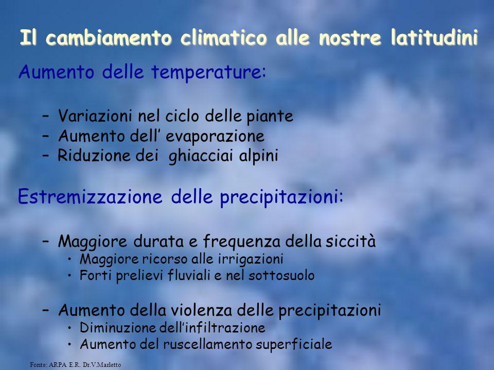Il cambiamento climatico alle nostre latitudini