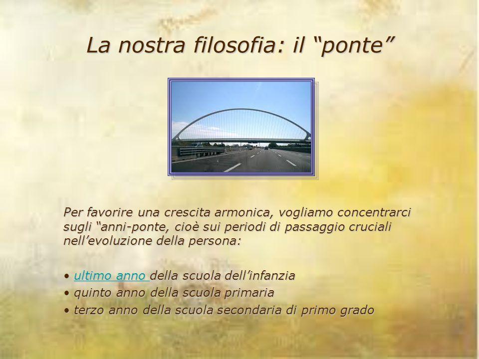 La nostra filosofia: il ponte