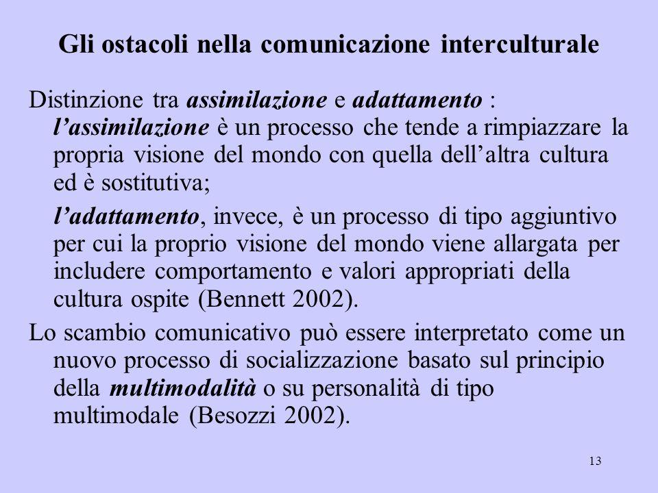 Gli ostacoli nella comunicazione interculturale