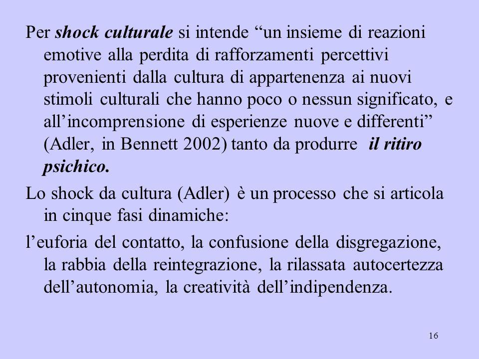 Per shock culturale si intende un insieme di reazioni emotive alla perdita di rafforzamenti percettivi provenienti dalla cultura di appartenenza ai nuovi stimoli culturali che hanno poco o nessun significato, e all'incomprensione di esperienze nuove e differenti (Adler, in Bennett 2002) tanto da produrre il ritiro psichico.