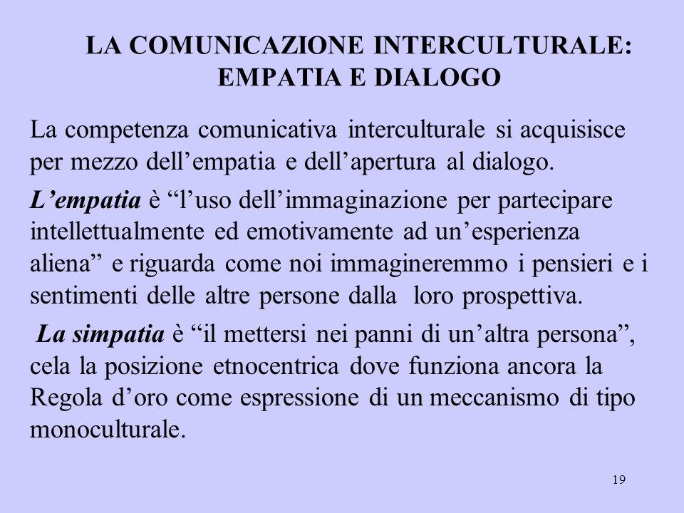 LA COMUNICAZIONE INTERCULTURALE: EMPATIA E DIALOGO