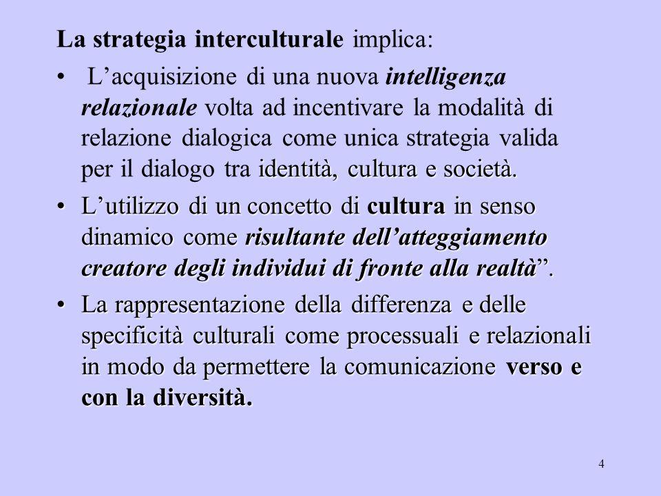La strategia interculturale implica: