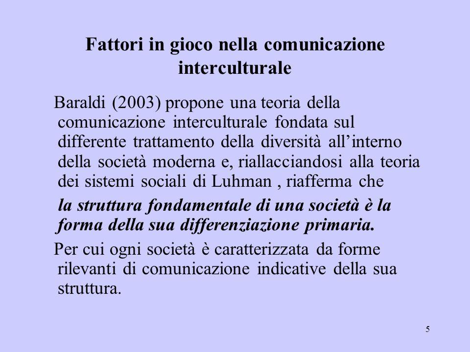Fattori in gioco nella comunicazione interculturale