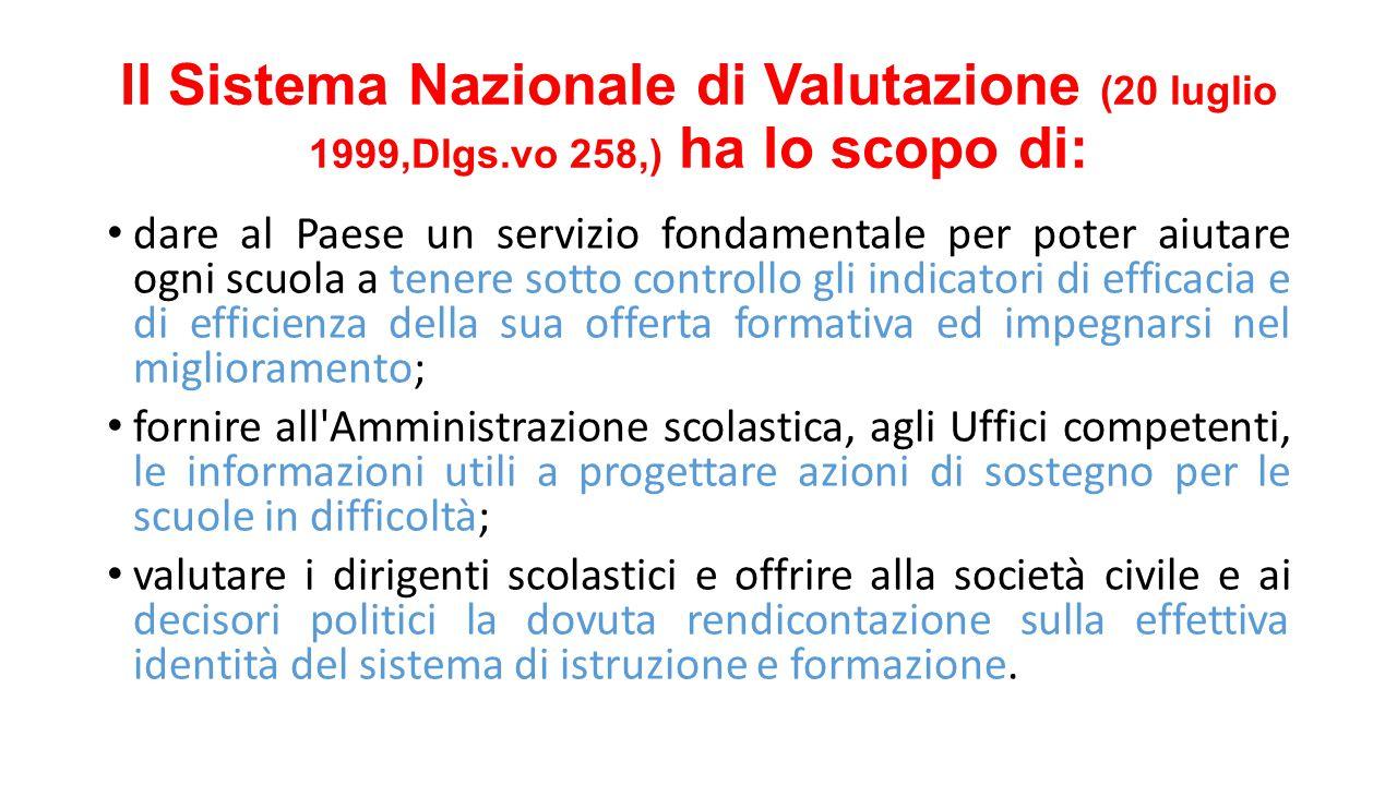 Il Sistema Nazionale di Valutazione (20 luglio 1999,Dlgs