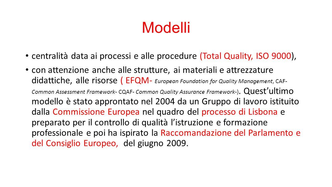 Modelli centralità data ai processi e alle procedure (Total Quality, ISO 9000),