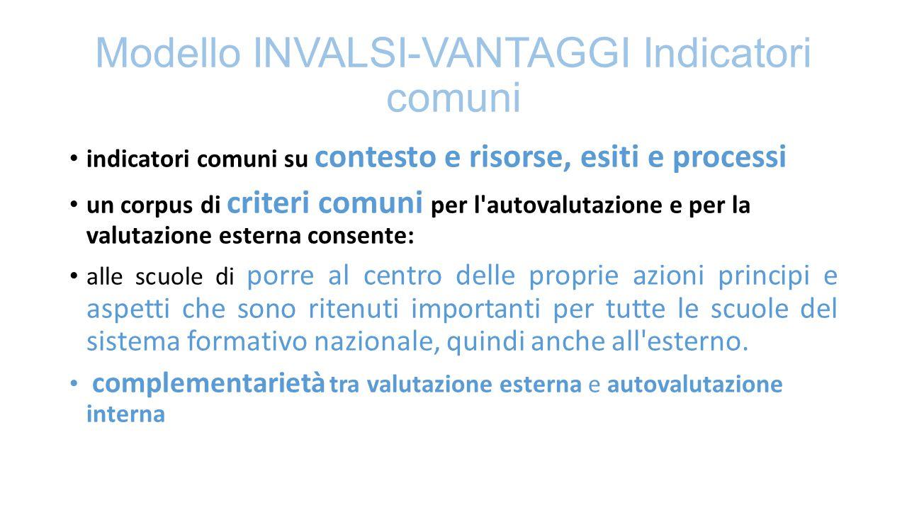 Modello INVALSI-VANTAGGI Indicatori comuni