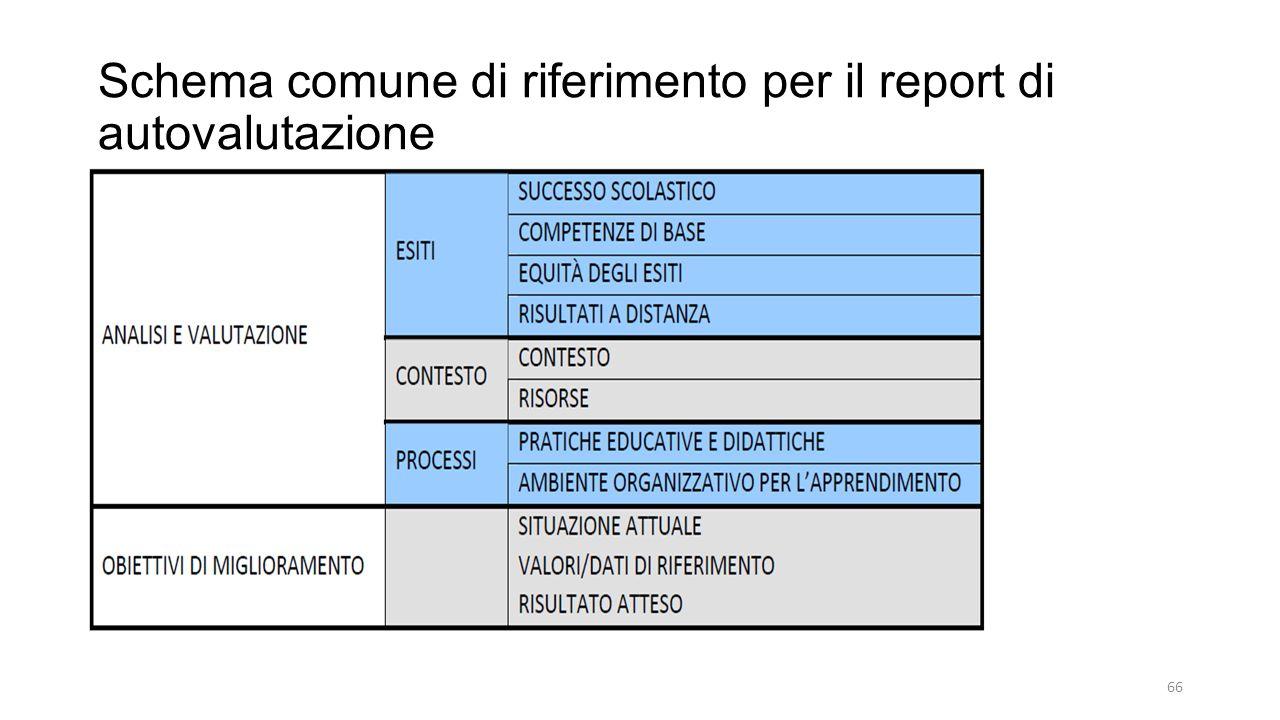 Schema comune di riferimento per il report di autovalutazione