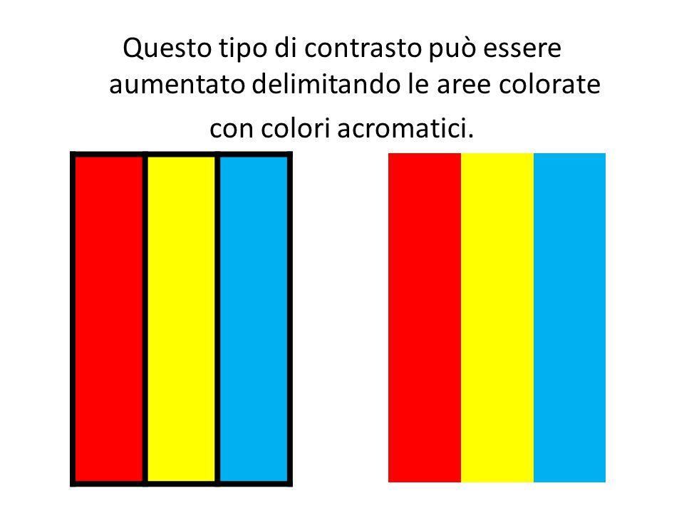 Questo tipo di contrasto può essere aumentato delimitando le aree colorate