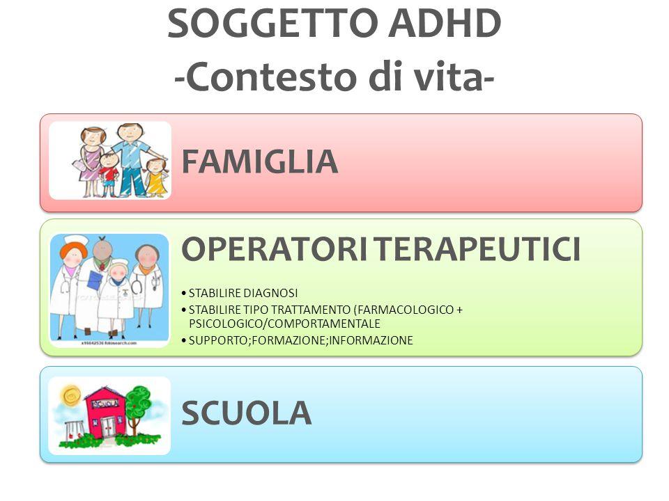 SOGGETTO ADHD -Contesto di vita-
