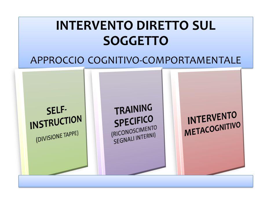 INTERVENTO DIRETTO SUL SOGGETTO