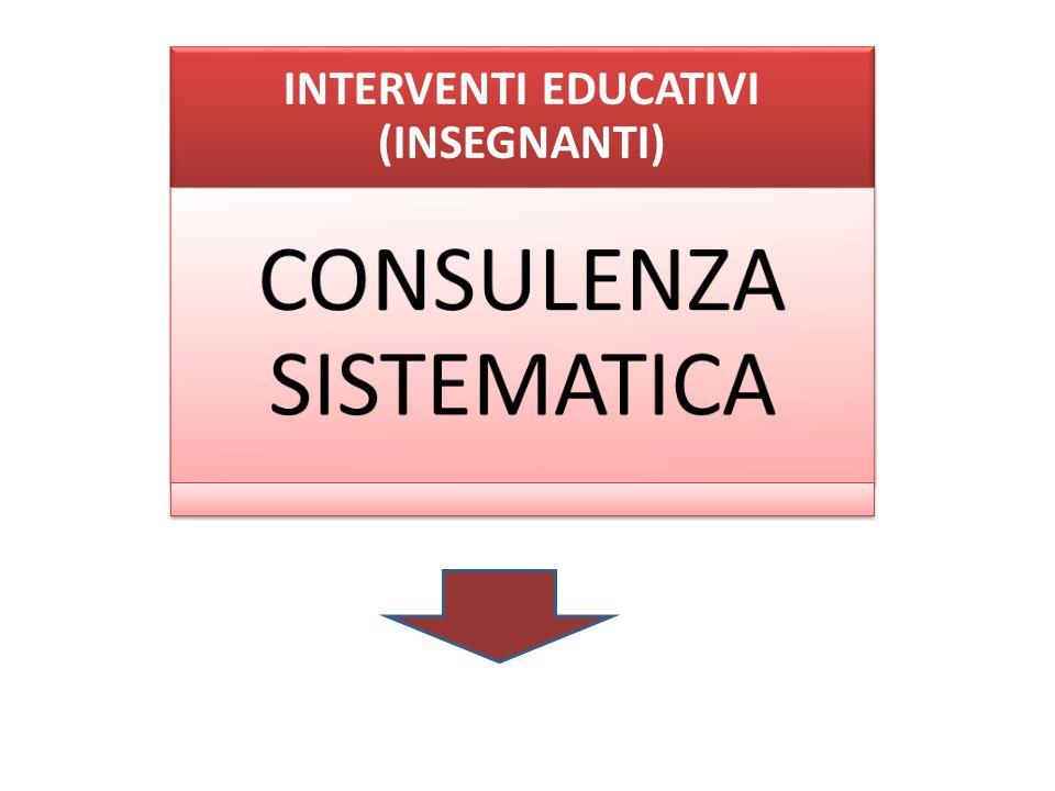 INTERVENTI EDUCATIVI (INSEGNANTI)