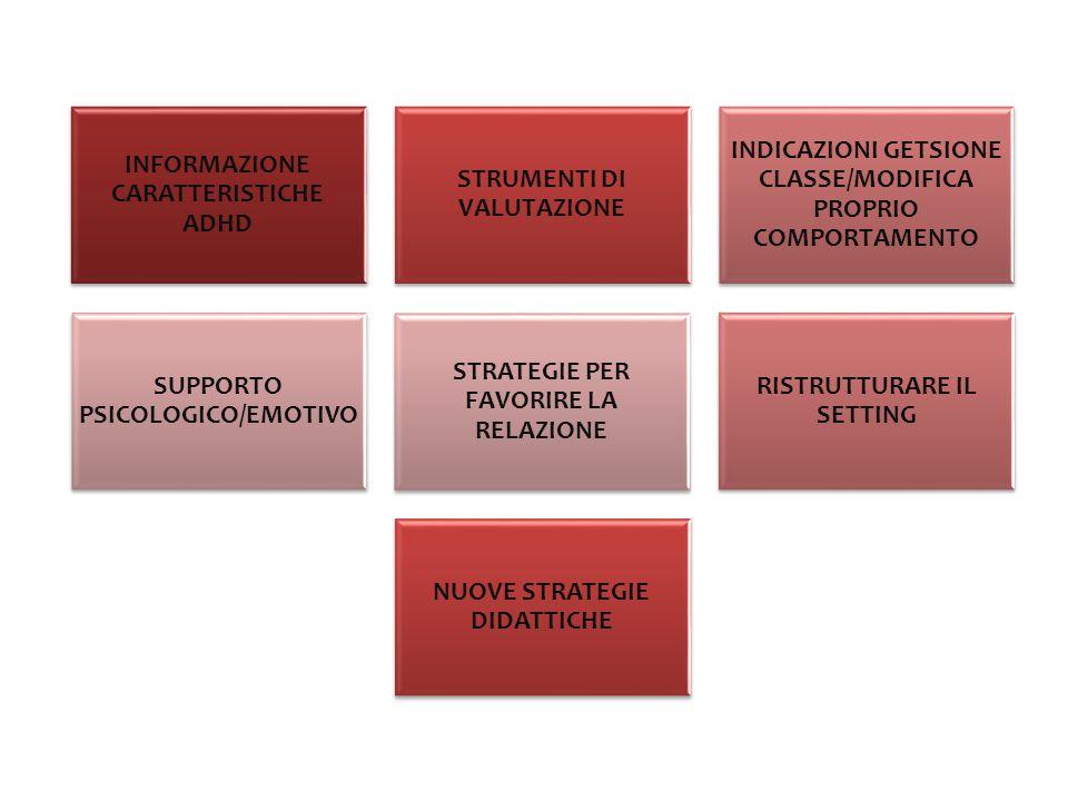 INFORMAZIONE CARATTERISTICHE ADHD STRUMENTI DI VALUTAZIONE