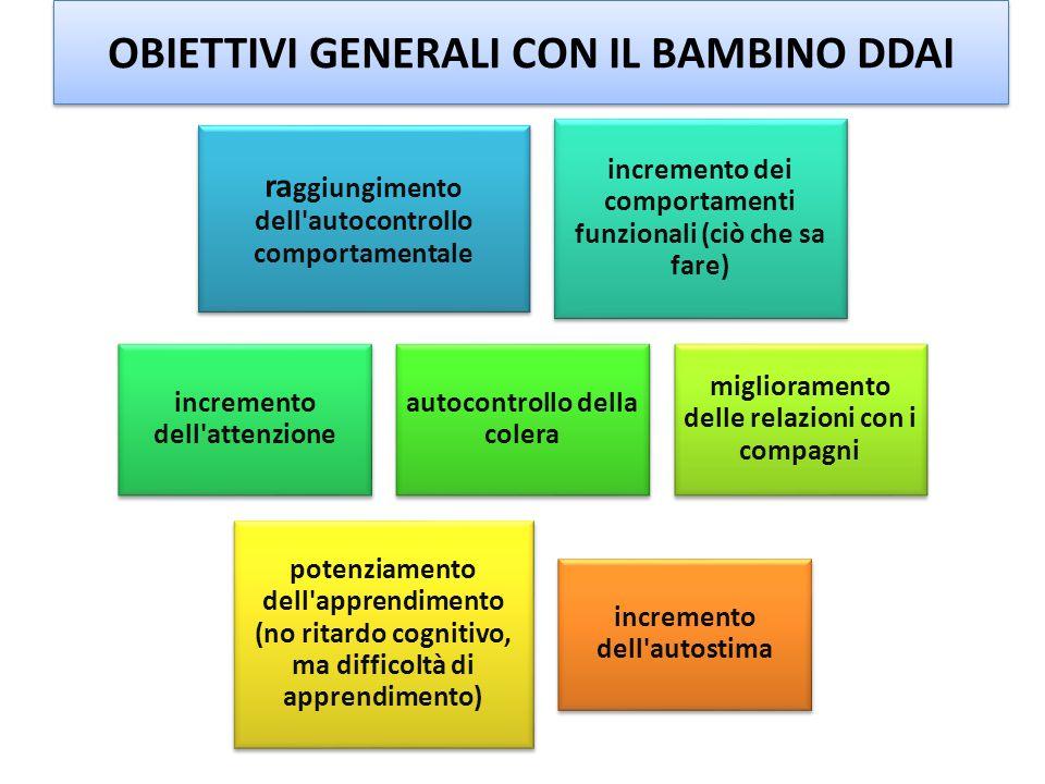 OBIETTIVI GENERALI CON IL BAMBINO DDAI