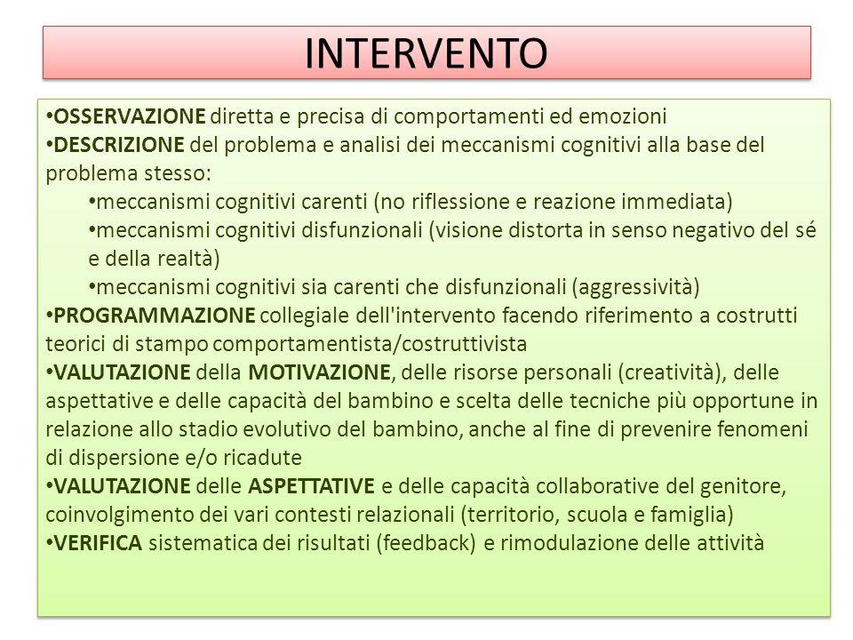 INTERVENTO OSSERVAZIONE diretta e precisa di comportamenti ed emozioni
