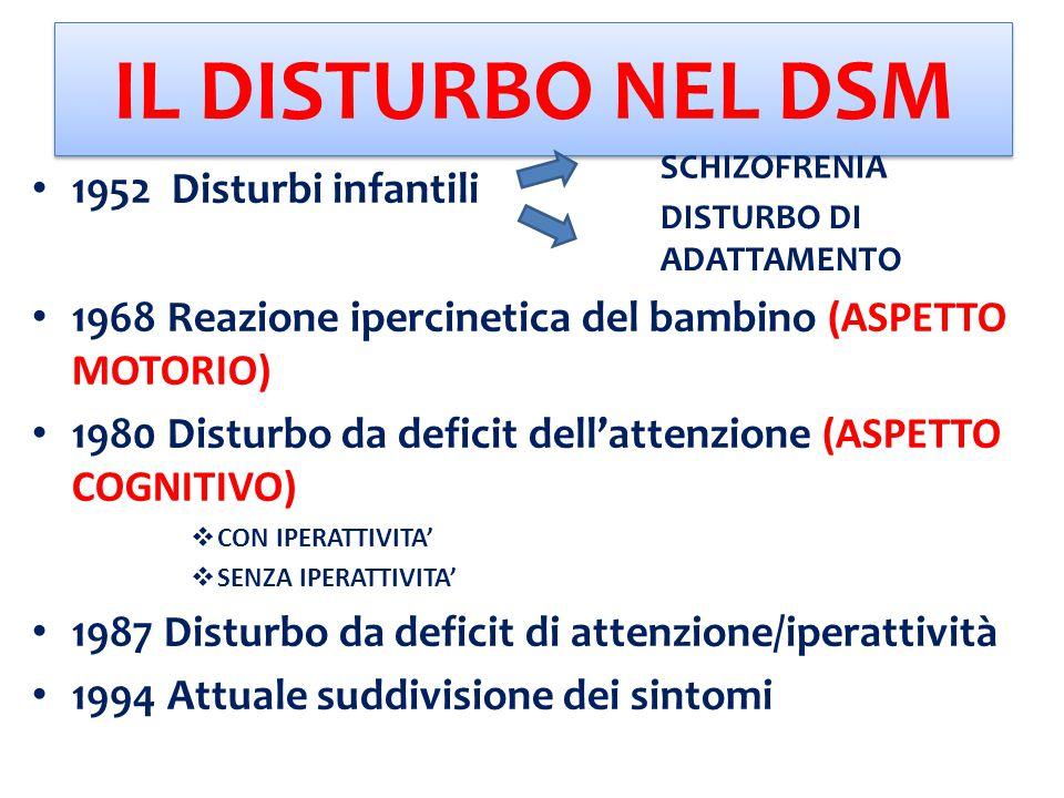 IL DISTURBO NEL DSM 1952 Disturbi infantili