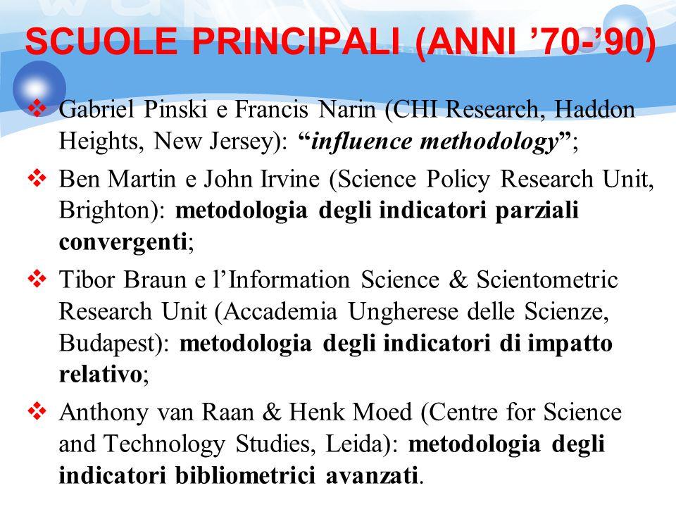 SCUOLE PRINCIPALI (ANNI '70-'90)
