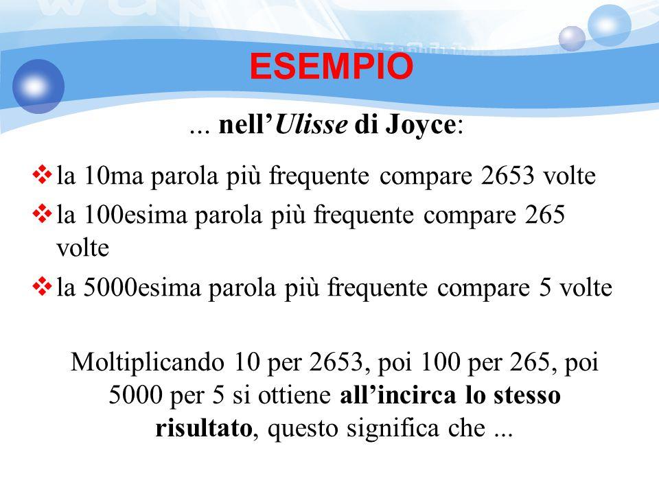 ESEMPIO ... nell'Ulisse di Joyce:
