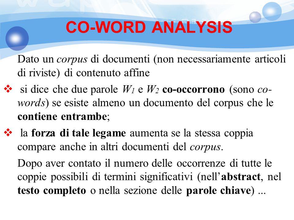 CO-WORD ANALYSIS Dato un corpus di documenti (non necessariamente articoli di riviste) di contenuto affine.