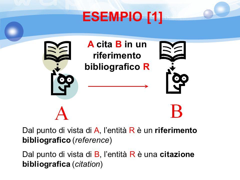 A cita B in un riferimento bibliografico R