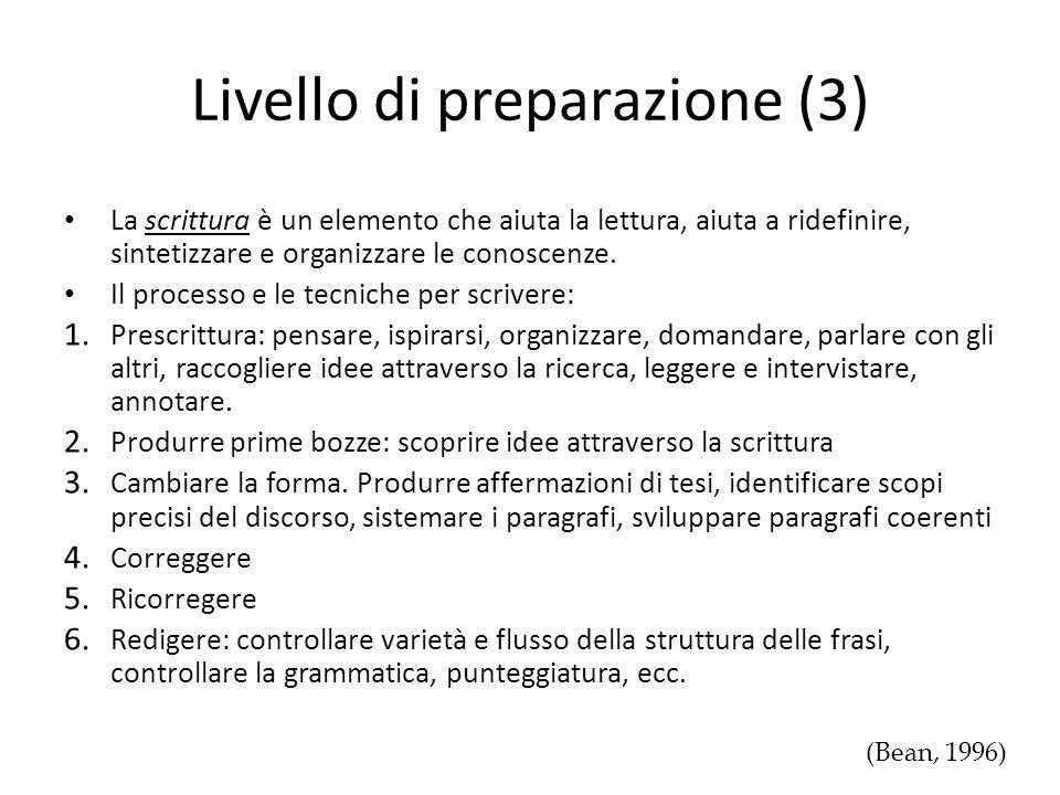 Livello di preparazione (3)