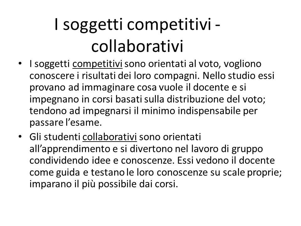I soggetti competitivi - collaborativi