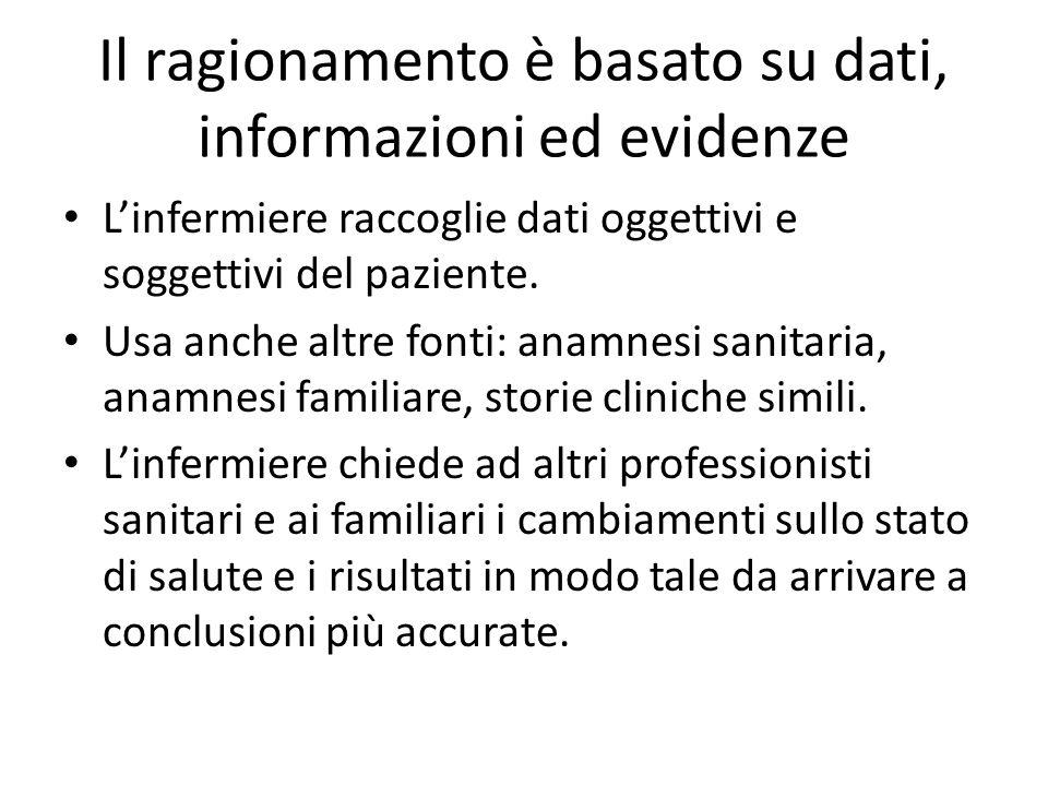 Il ragionamento è basato su dati, informazioni ed evidenze