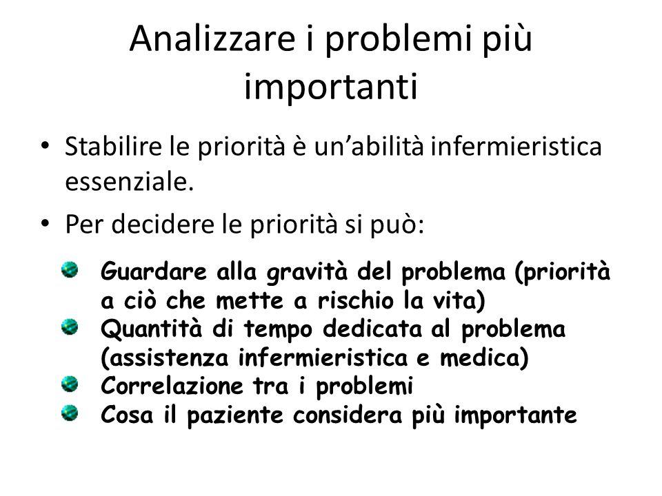 Analizzare i problemi più importanti