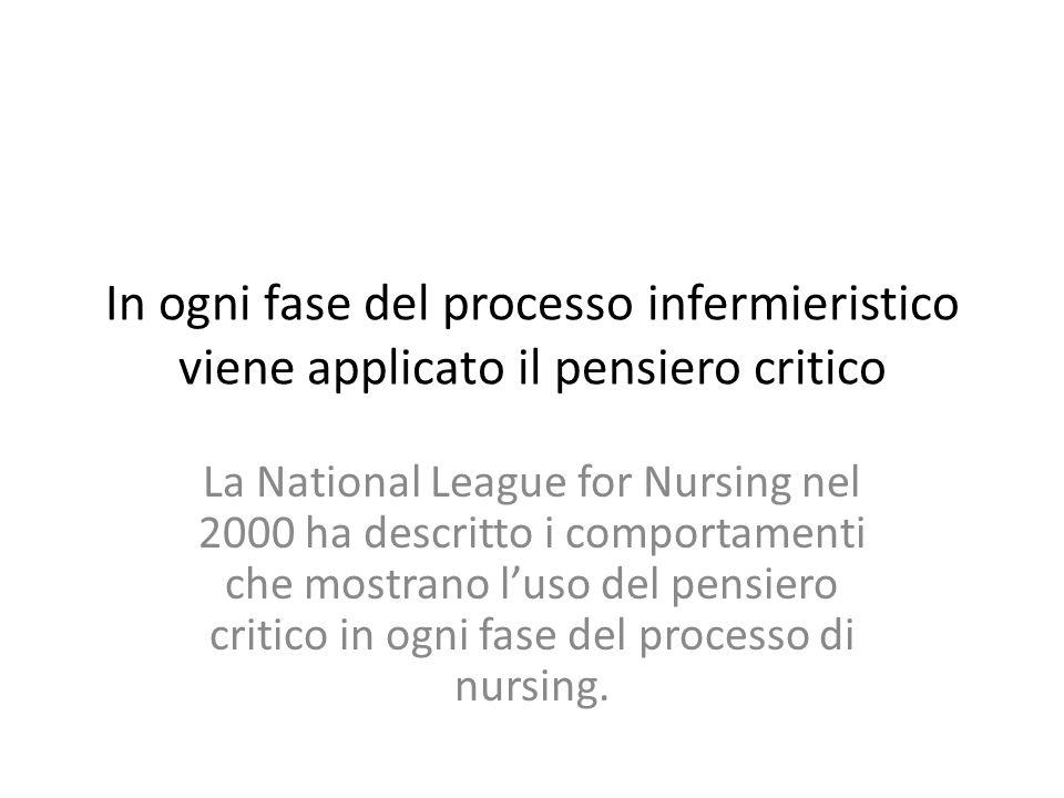 In ogni fase del processo infermieristico viene applicato il pensiero critico