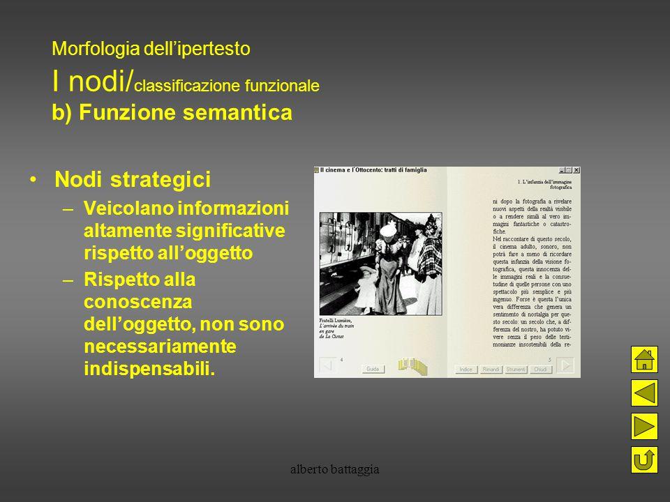 Morfologia dell'ipertesto I nodi/classificazione funzionale b) Funzione semantica