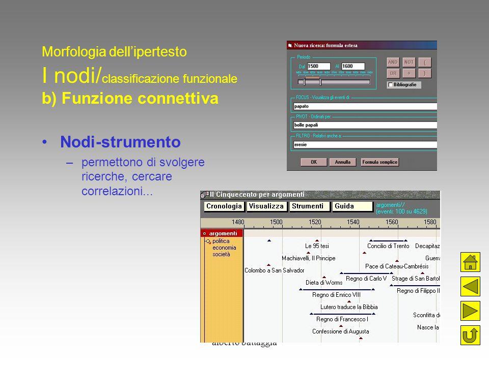 Morfologia dell'ipertesto I nodi/classificazione funzionale b) Funzione connettiva