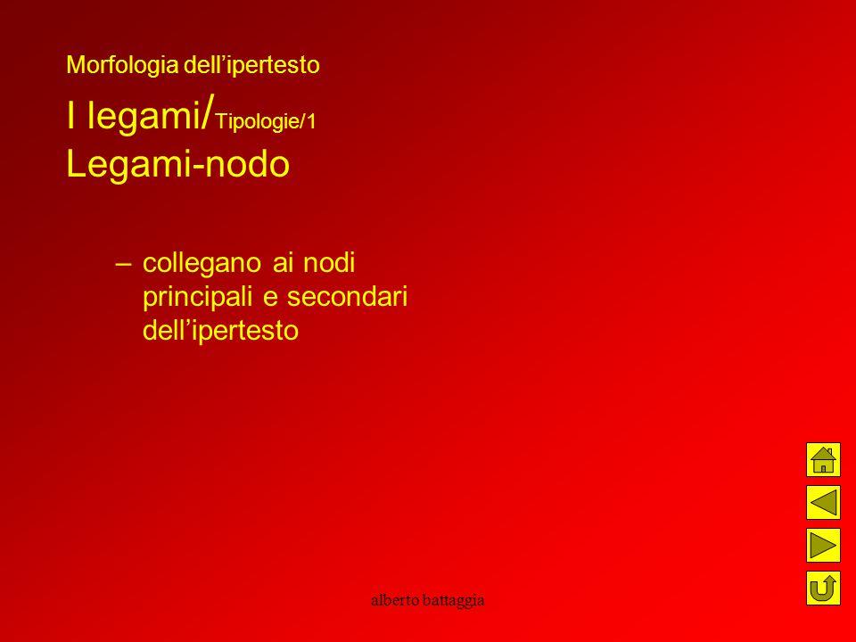 Morfologia dell'ipertesto I legami/Tipologie/1 Legami-nodo