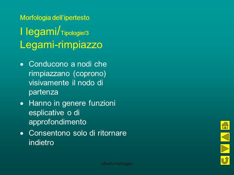 Morfologia dell'ipertesto I legami/Tipologie/3 Legami-rimpiazzo