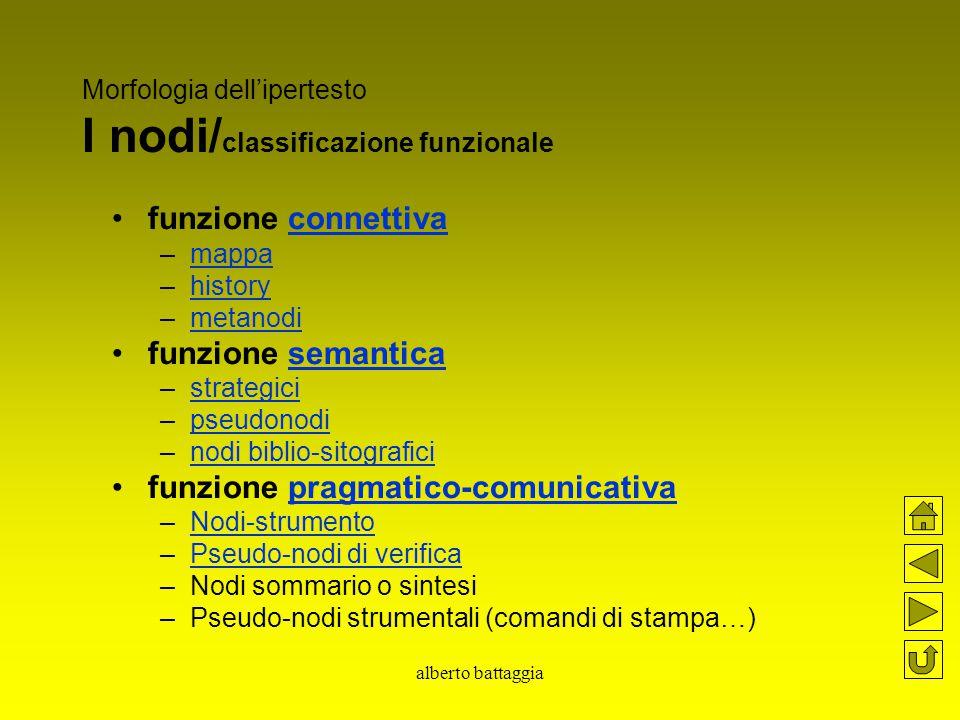Morfologia dell'ipertesto I nodi/classificazione funzionale