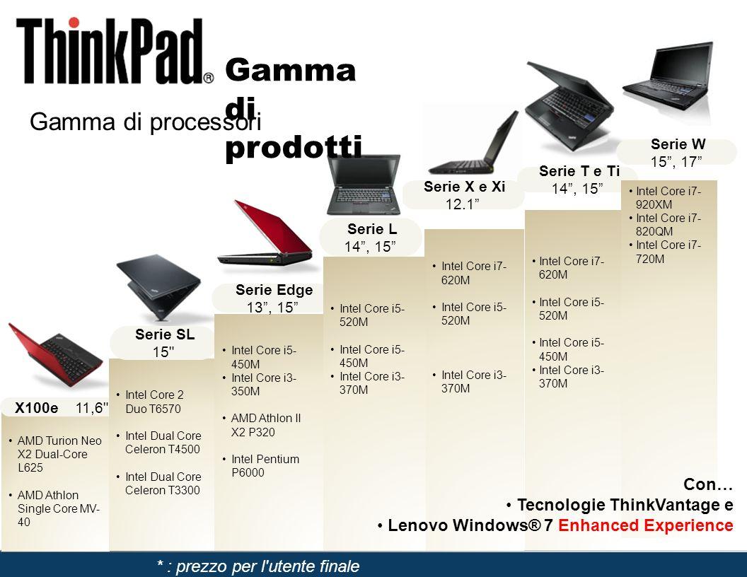 Gamma di prodotti Gamma di processori Con… Tecnologie ThinkVantage e