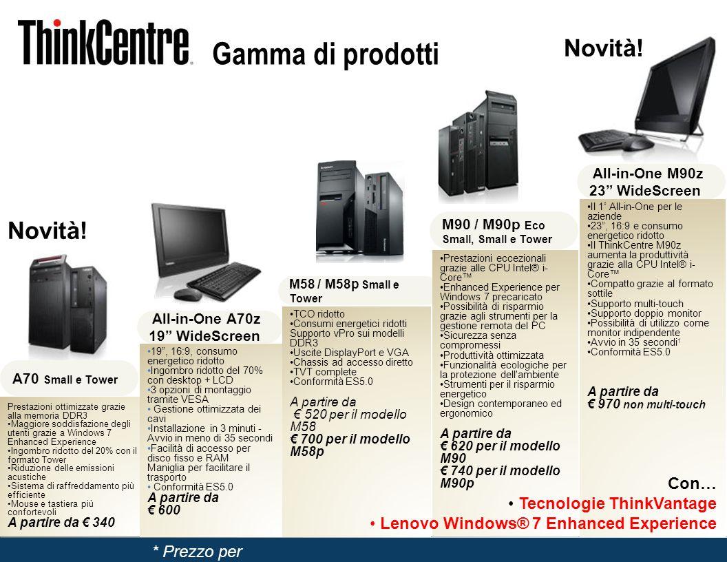 Gamma di prodotti Novità! Novità! Con… Tecnologie ThinkVantage