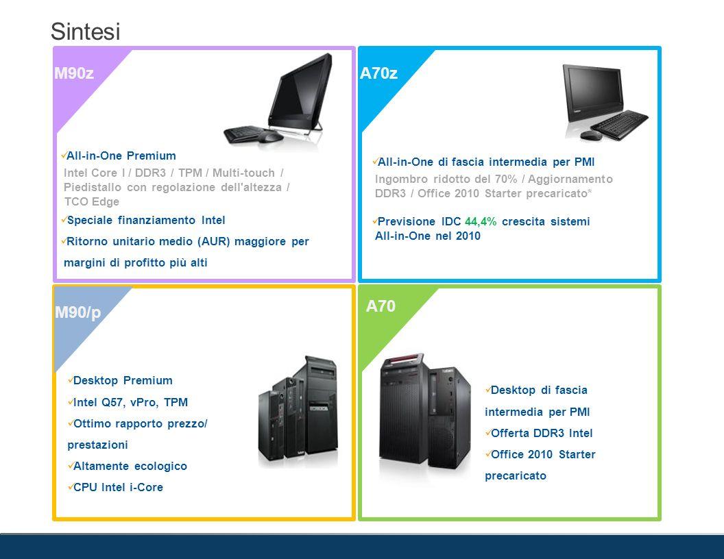 Sintesi M90z A70z A70 M90/p All-in-One Premium