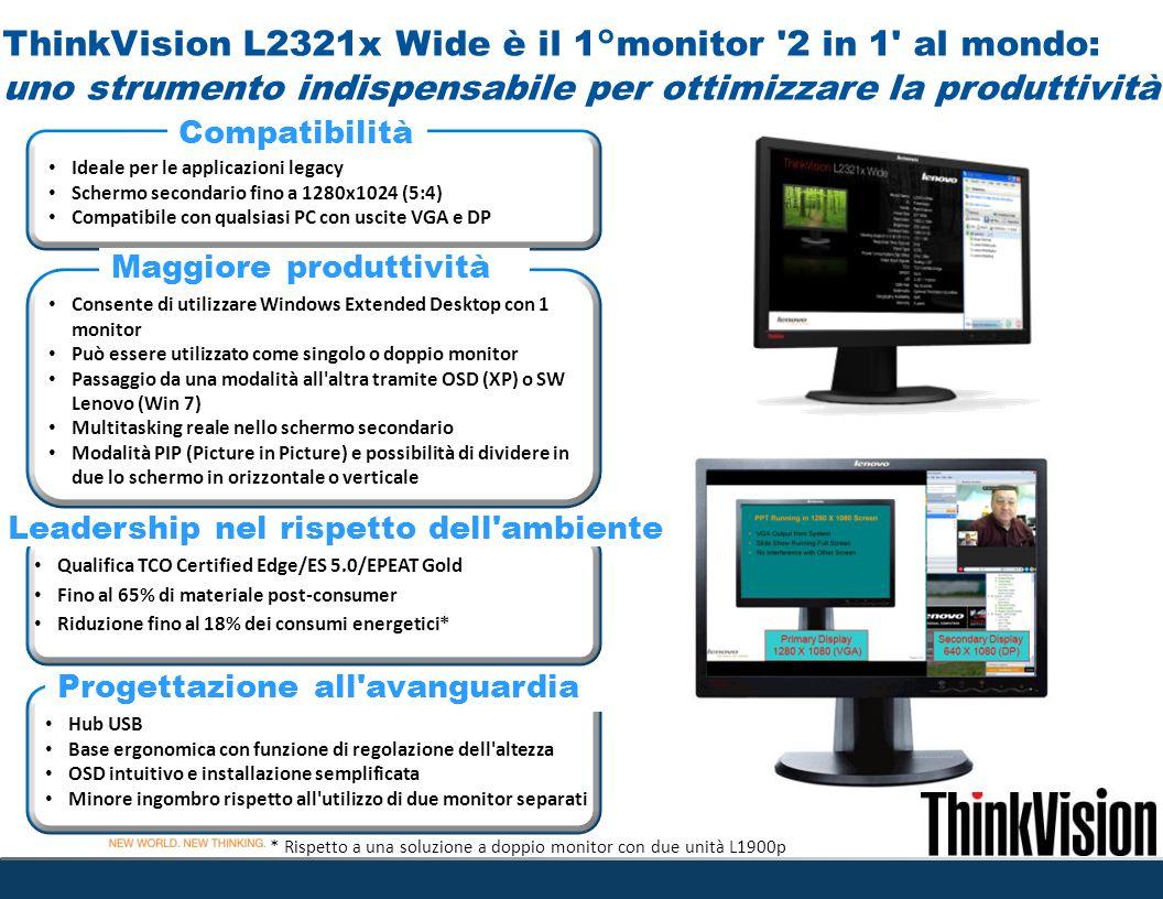 ThinkVision L2321x Wide è il 1°monitor 2 in 1 al mondo: uno strumento indispensabile per ottimizzare la produttività
