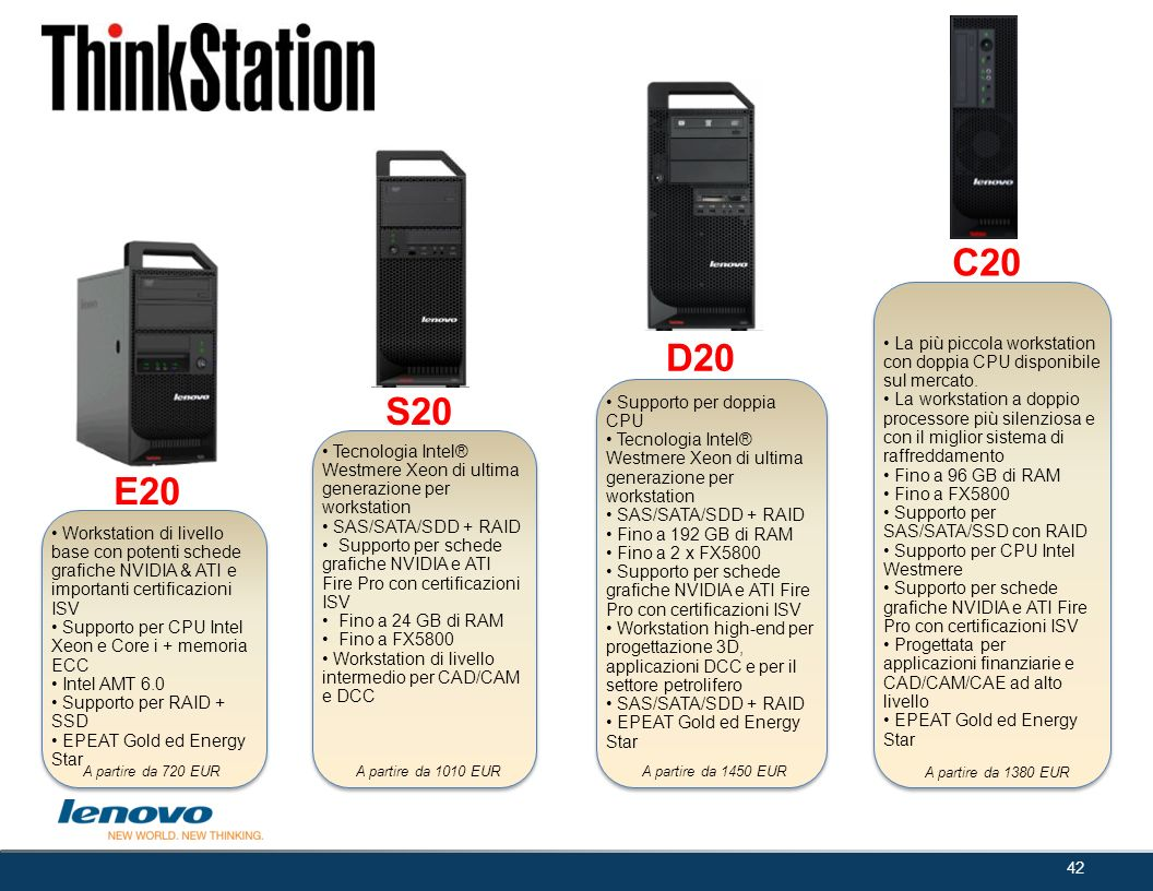 C20 D20. La più piccola workstation con doppia CPU disponibile sul mercato.