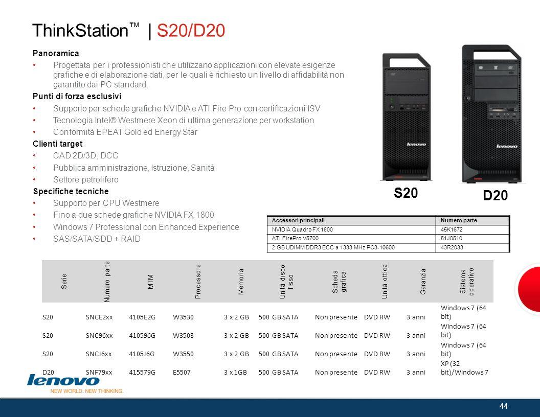 ThinkStation™ | S20/D20 S20 D20 44 Panoramica