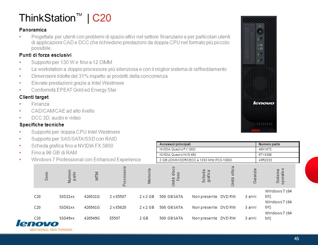 ThinkStation™ | C20 45 Panoramica
