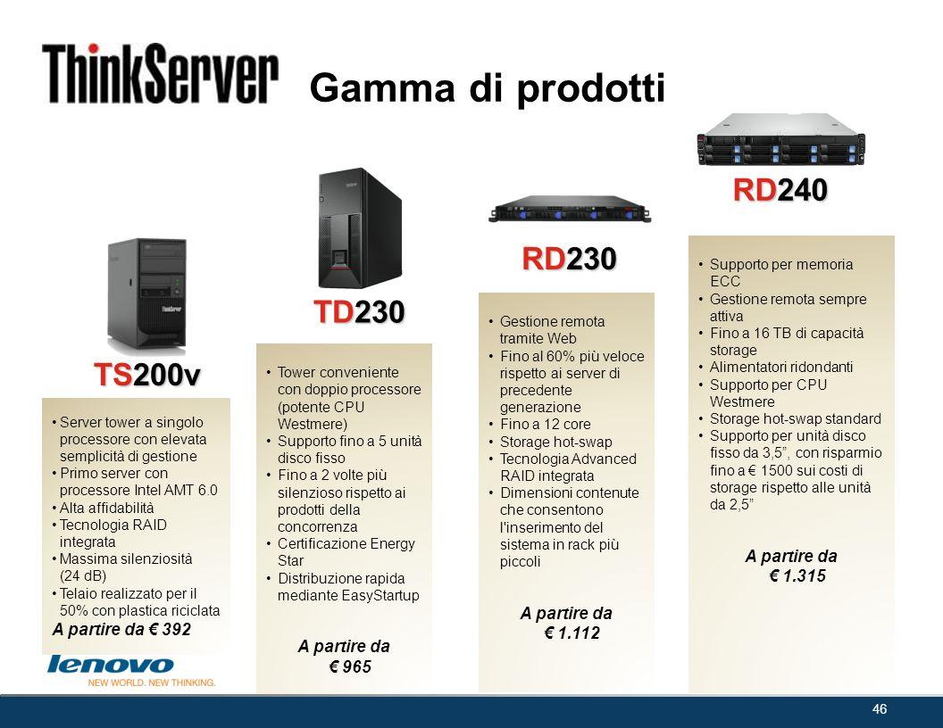 Gamma di prodotti RD240 RD230 TD230 TS200v A partire da € 1.315