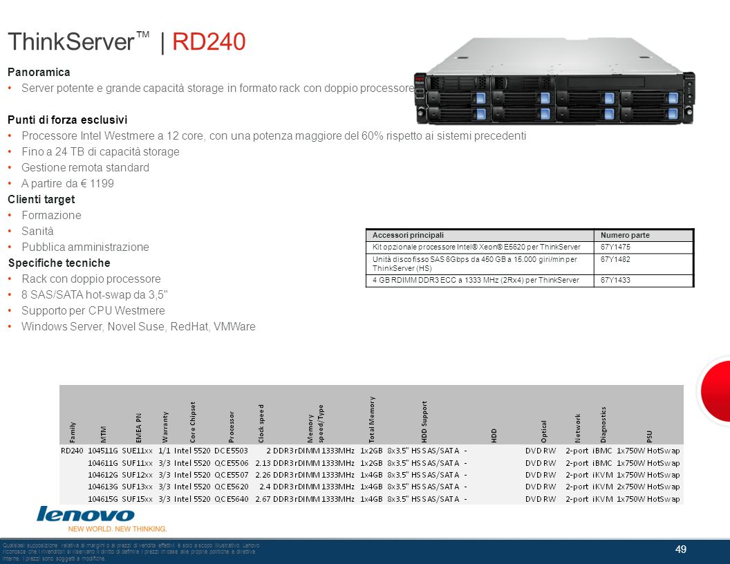 ThinkServer™ | RD240 Panoramica