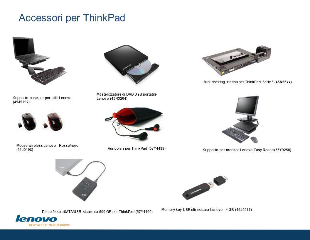 Accessori per ThinkPad