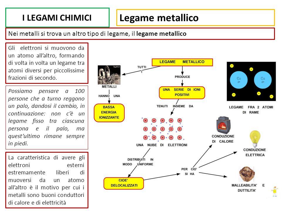 Legame metallico I LEGAMI CHIMICI