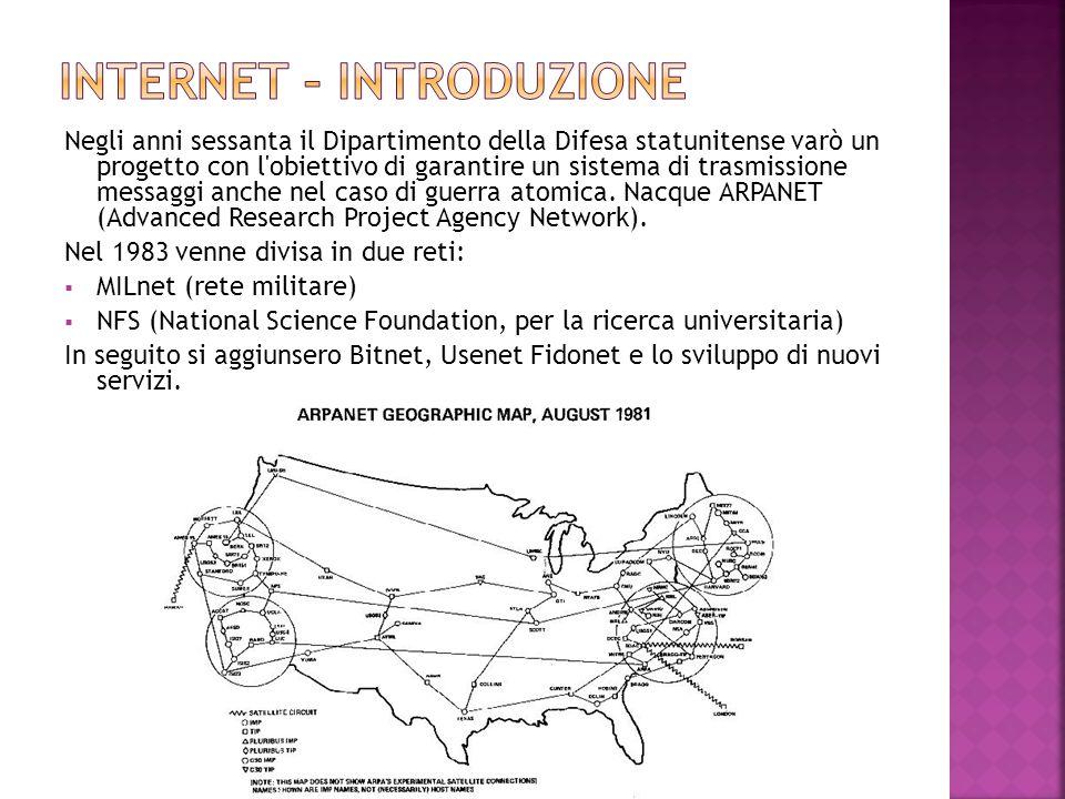 Internet – introduzione