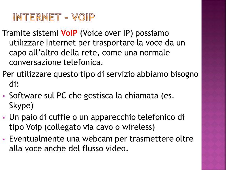 Internet – voip