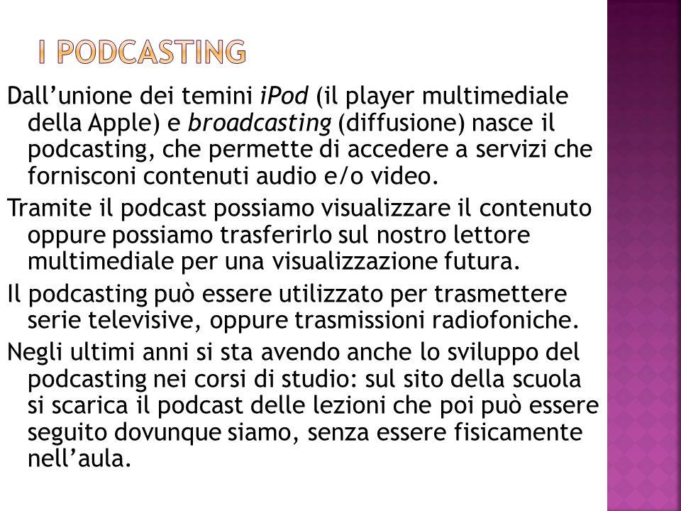 I podcasting