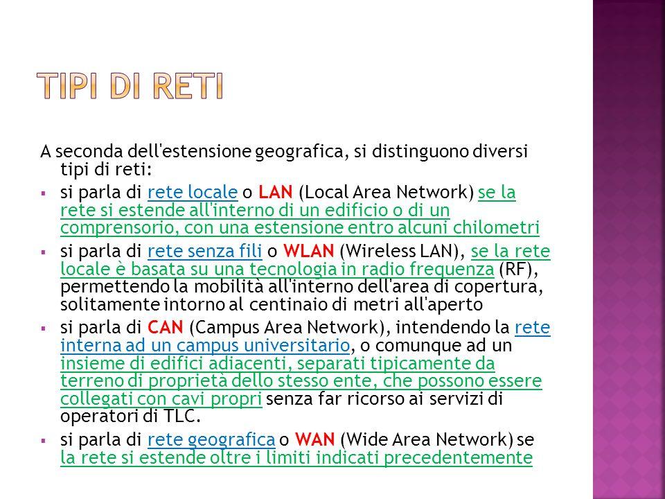 Tipi di reti A seconda dell estensione geografica, si distinguono diversi tipi di reti:
